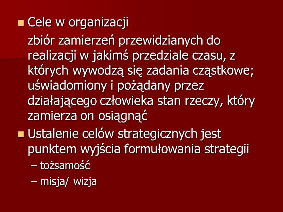 Cele w organizacji
