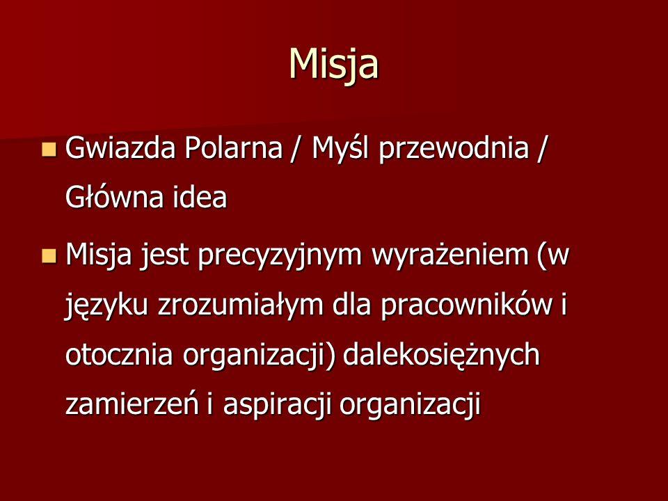 Misja Gwiazda Polarna / Myśl przewodnia / Główna idea