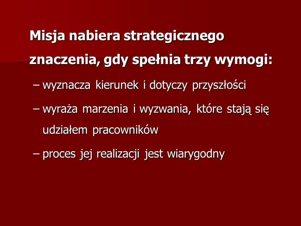 Misja nabiera strategicznego znaczenia, gdy spełnia trzy wymogi: