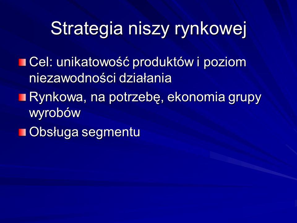 Strategia niszy rynkowej