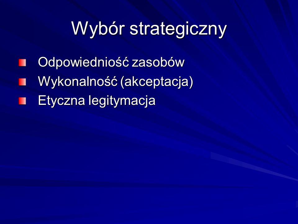 Wybór strategiczny Odpowiedniość zasobów Wykonalność (akceptacja)