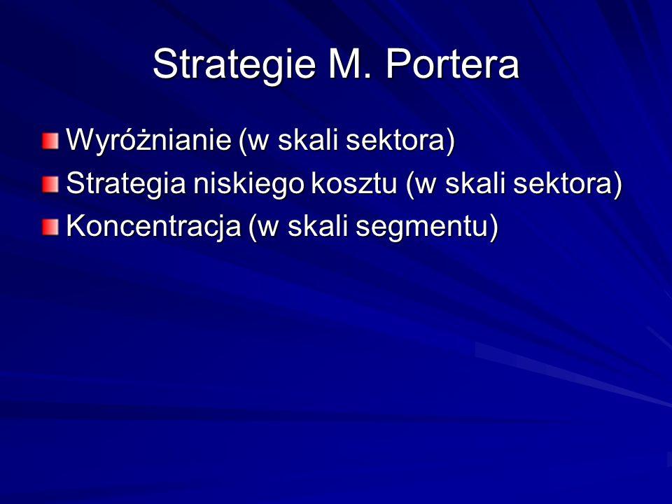 Strategie M. Portera Wyróżnianie (w skali sektora)