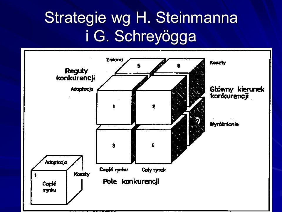 Strategie wg H. Steinmanna i G. Schreyögga