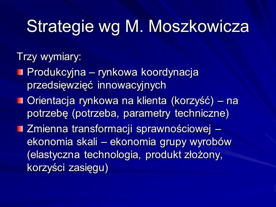 Strategie wg M. Moszkowicza