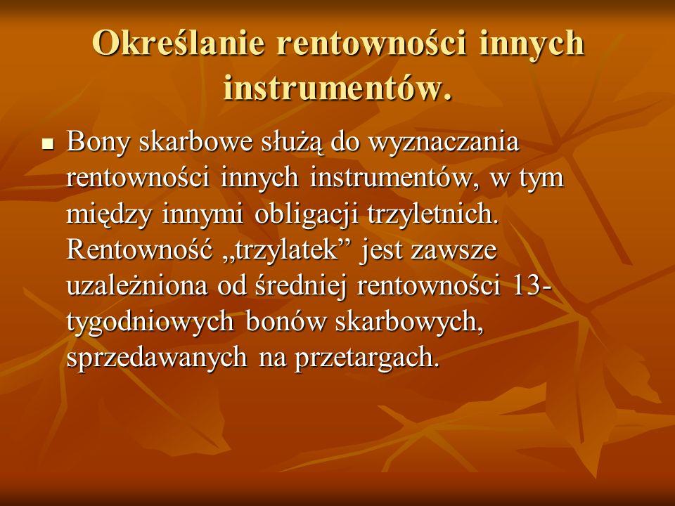 Określanie rentowności innych instrumentów.