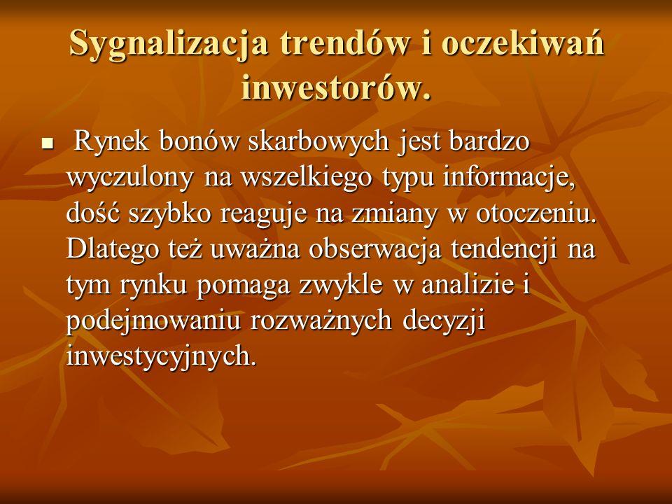 Sygnalizacja trendów i oczekiwań inwestorów.