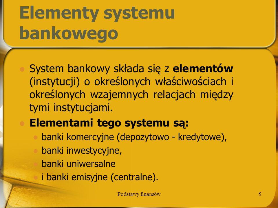 Elementy systemu bankowego