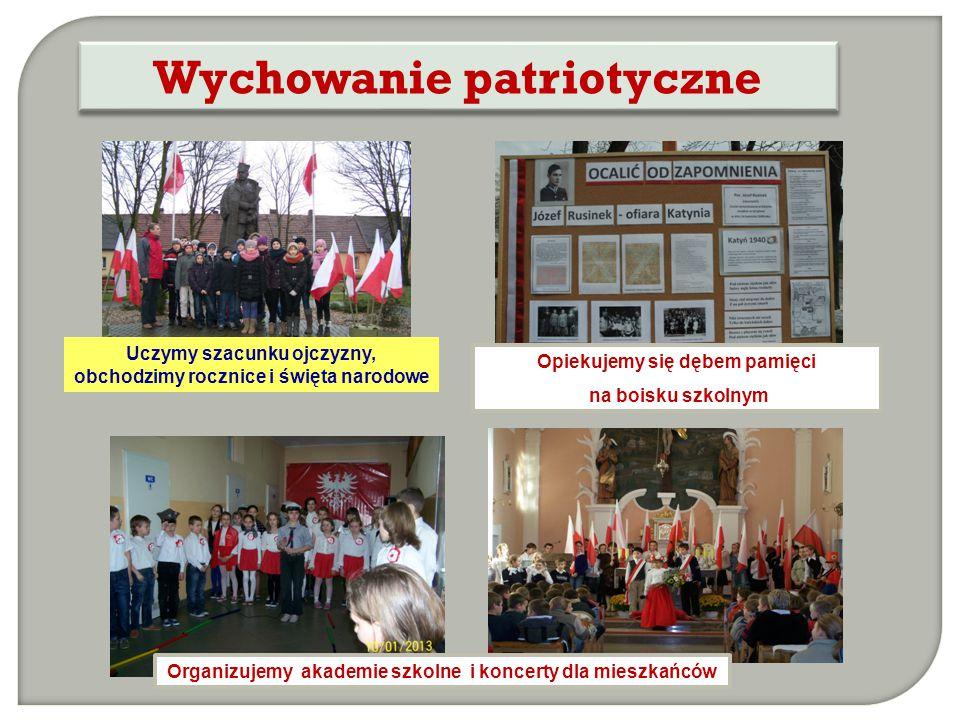 Wychowanie patriotyczne