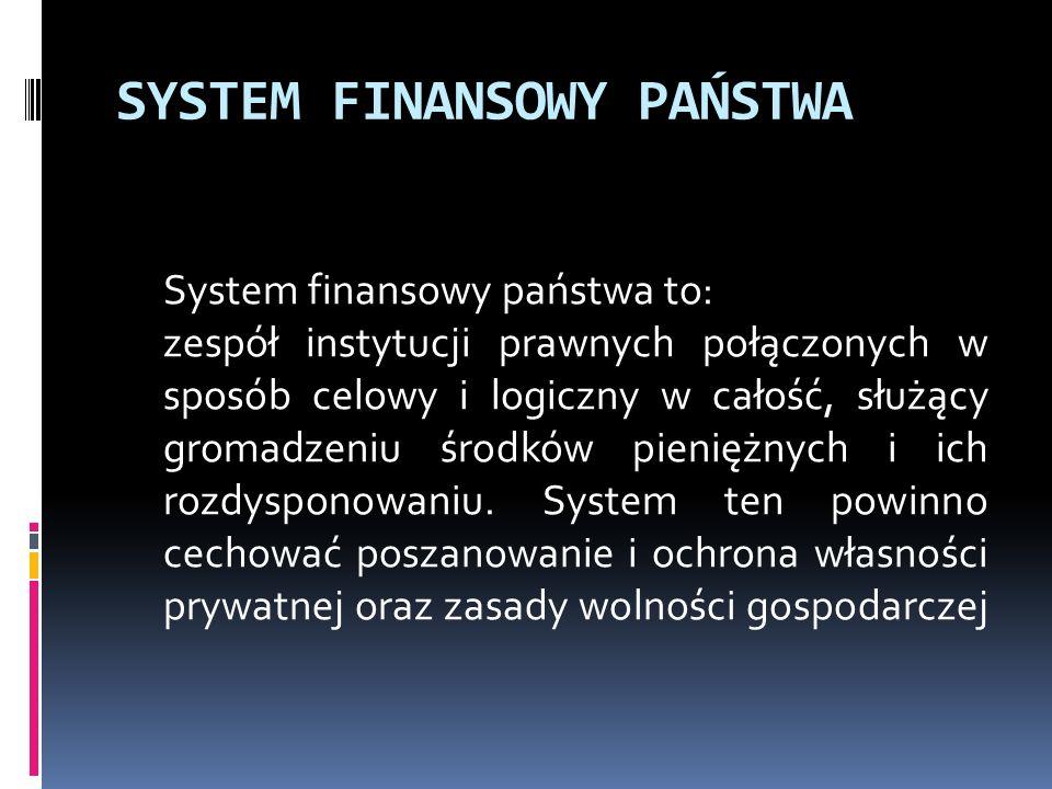 SYSTEM FINANSOWY PAŃSTWA