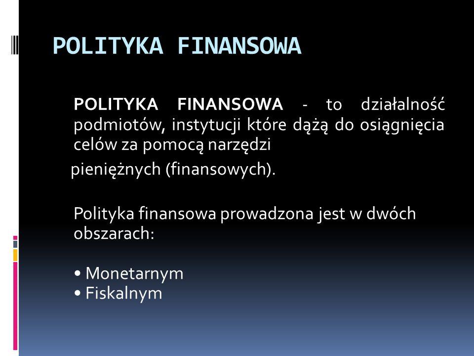 POLITYKA FINANSOWA