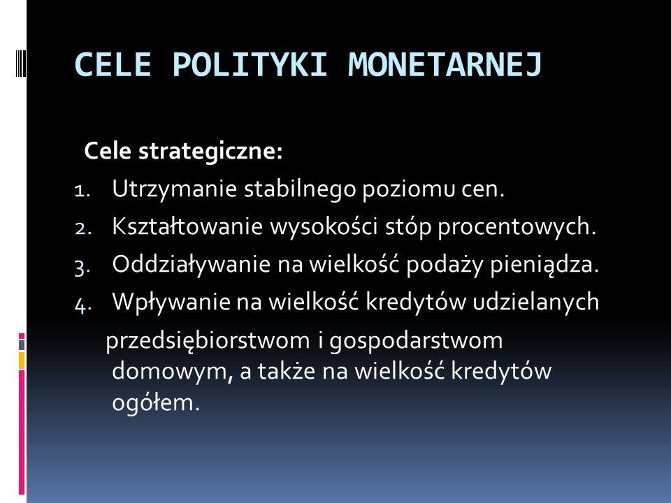 CELE POLITYKI MONETARNEJ