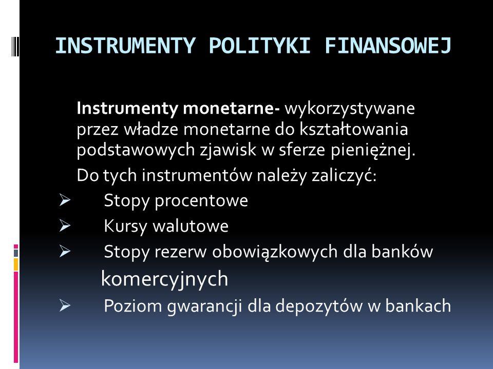 INSTRUMENTY POLITYKI FINANSOWEJ