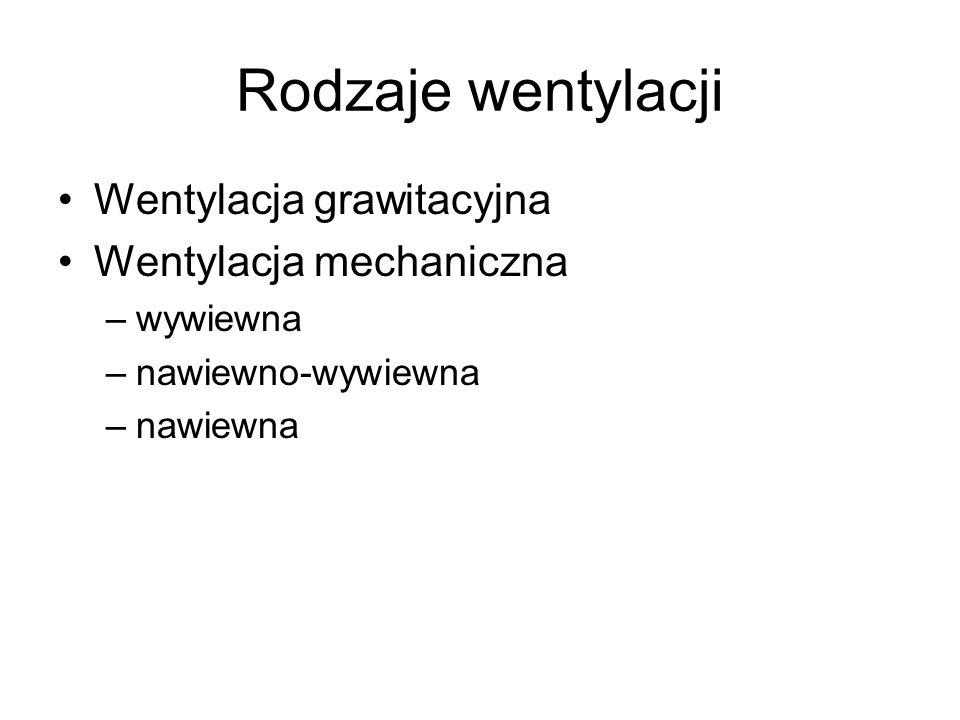 Rodzaje wentylacji Wentylacja grawitacyjna Wentylacja mechaniczna