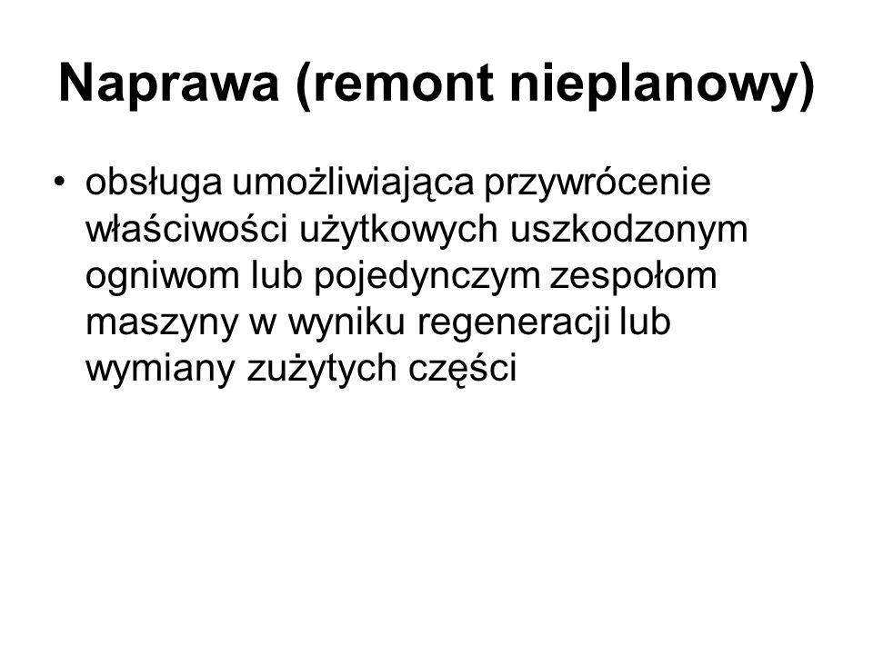 Naprawa (remont nieplanowy)