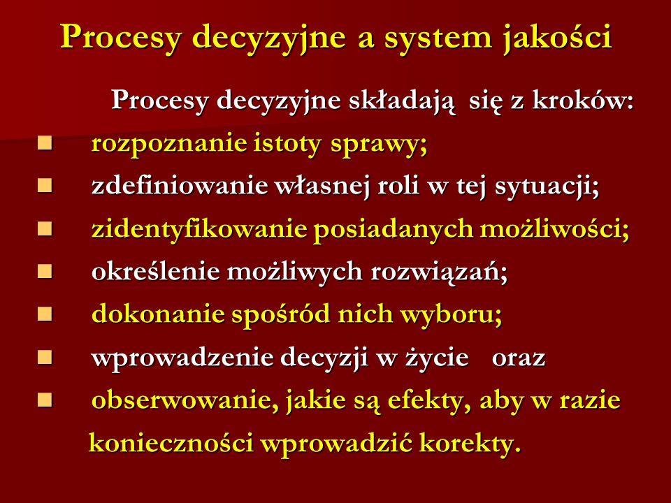 Procesy decyzyjne a system jakości