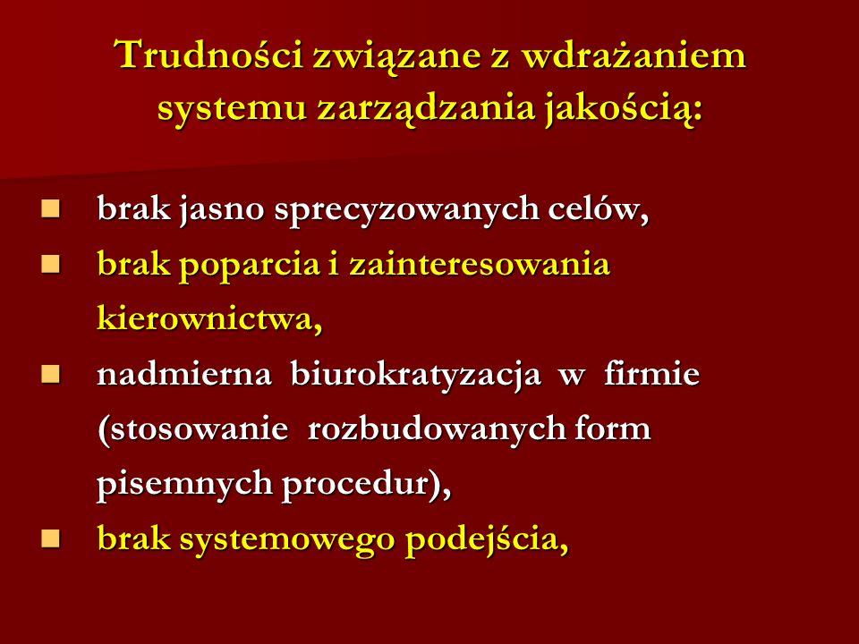 Trudności związane z wdrażaniem systemu zarządzania jakością: