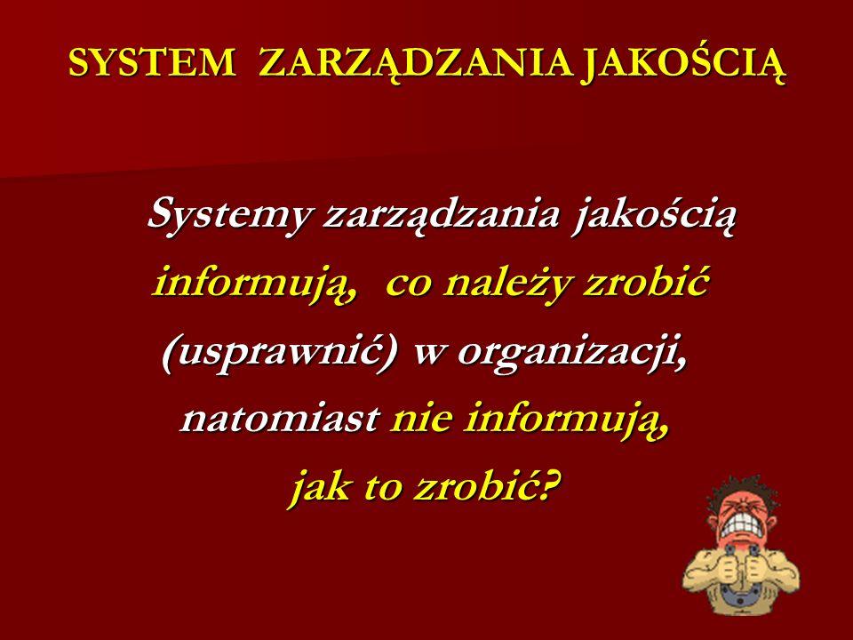 SYSTEM ZARZĄDZANIA JAKOŚCIĄ