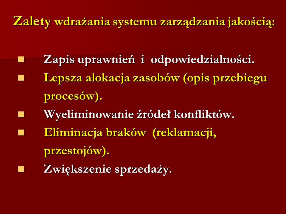 Zalety wdrażania systemu zarządzania jakością: