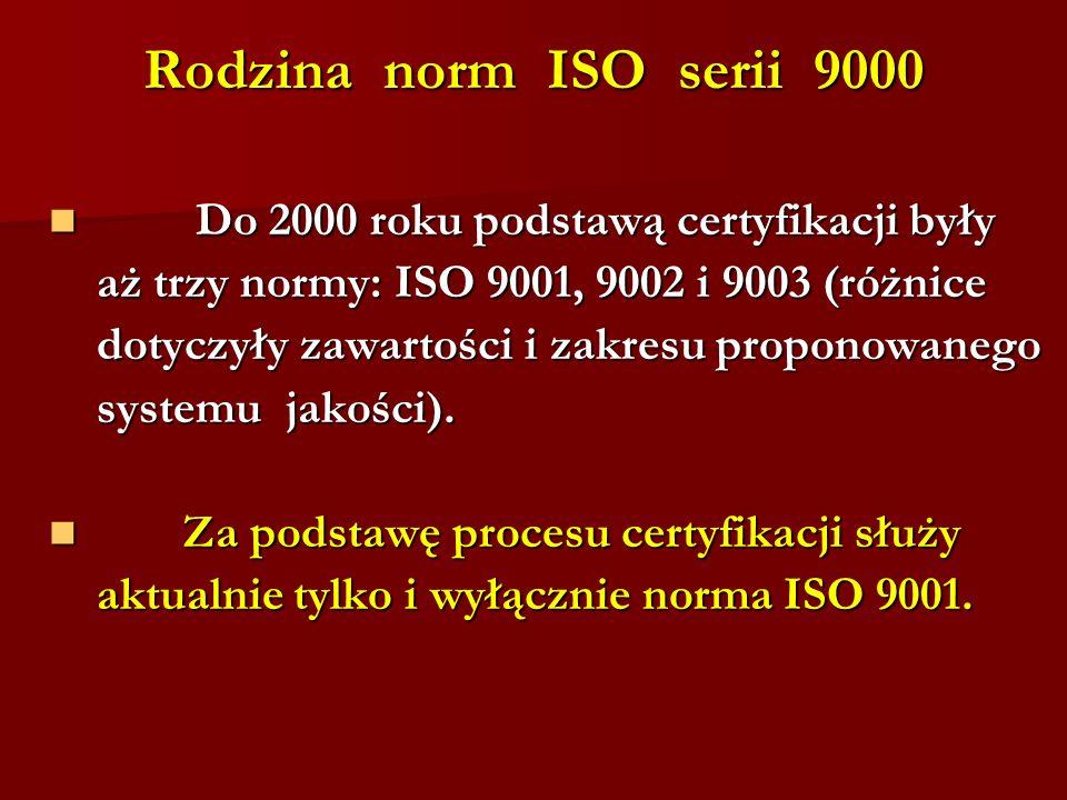 Rodzina norm ISO serii 9000 Do 2000 roku podstawą certyfikacji były