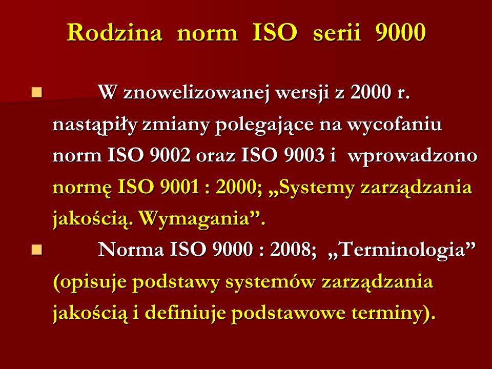 Rodzina norm ISO serii 9000 W znowelizowanej wersji z 2000 r.