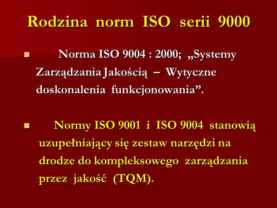 Rodzina norm ISO serii 9000 Zarządzania Jakością – Wytyczne