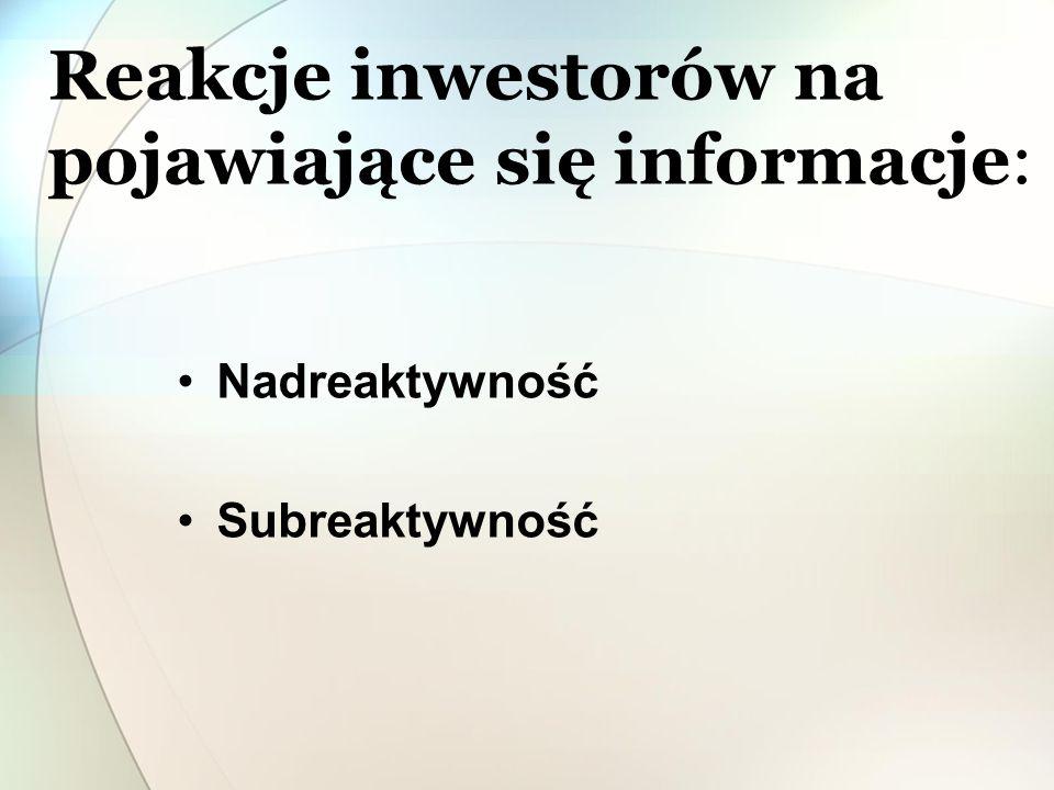 Reakcje inwestorów na pojawiające się informacje: