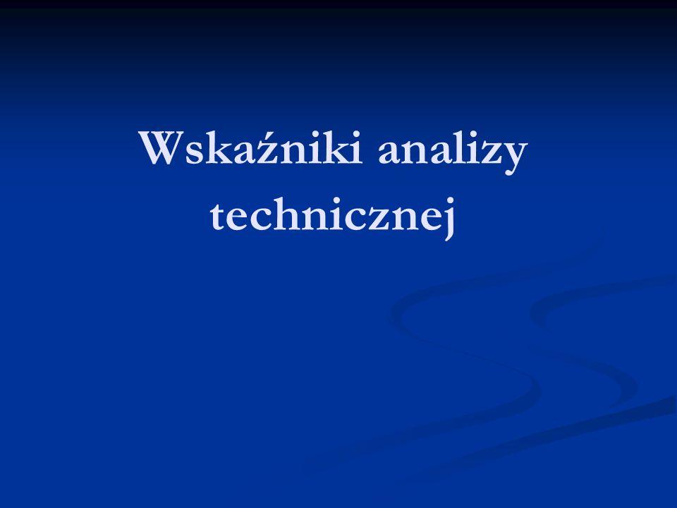 Wskaźniki analizy technicznej