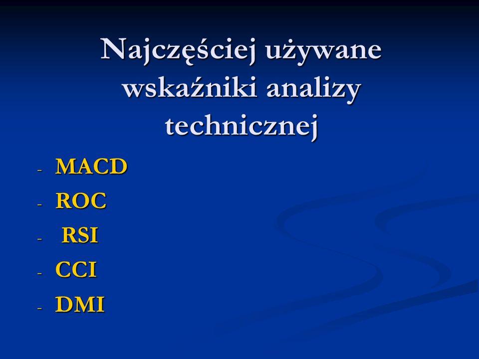 Najczęściej używane wskaźniki analizy technicznej