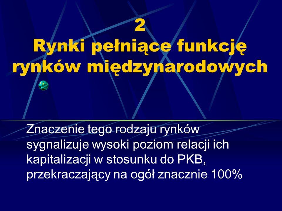 2 Rynki pełniące funkcję rynków międzynarodowych