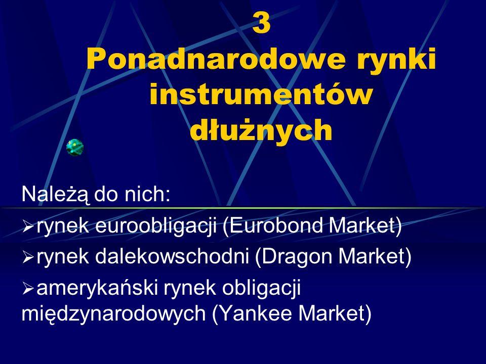 3 Ponadnarodowe rynki instrumentów dłużnych