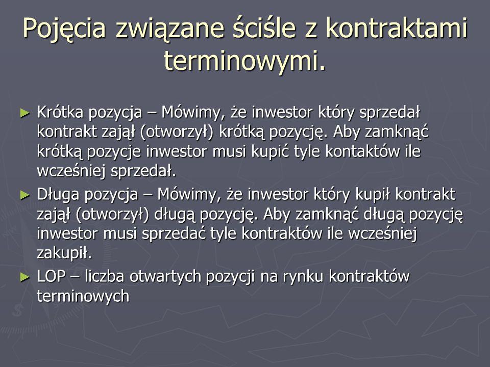 Pojęcia związane ściśle z kontraktami terminowymi.