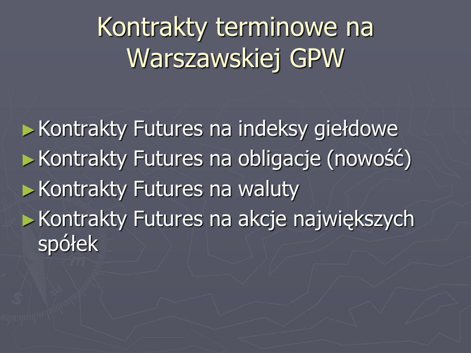 Kontrakty terminowe na Warszawskiej GPW