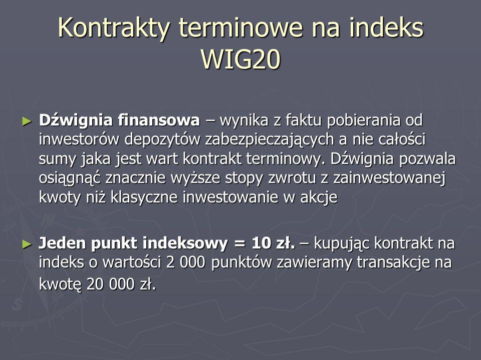 Kontrakty terminowe na indeks WIG20