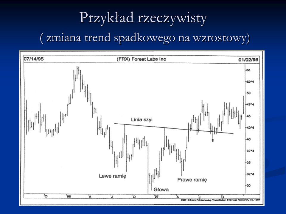 Przykład rzeczywisty ( zmiana trend spadkowego na wzrostowy)