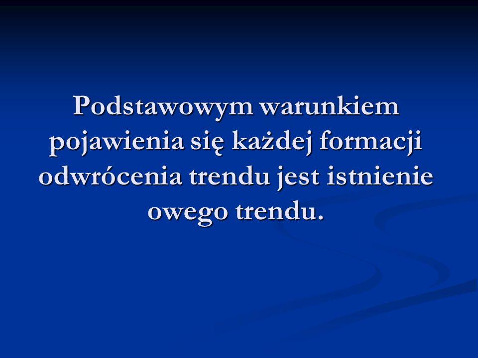 Podstawowym warunkiem pojawienia się każdej formacji odwrócenia trendu jest istnienie owego trendu.