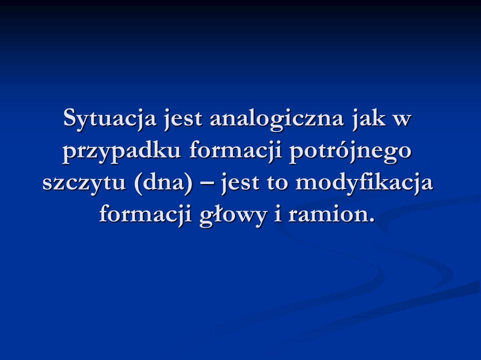 Sytuacja jest analogiczna jak w przypadku formacji potrójnego szczytu (dna) – jest to modyfikacja formacji głowy i ramion.