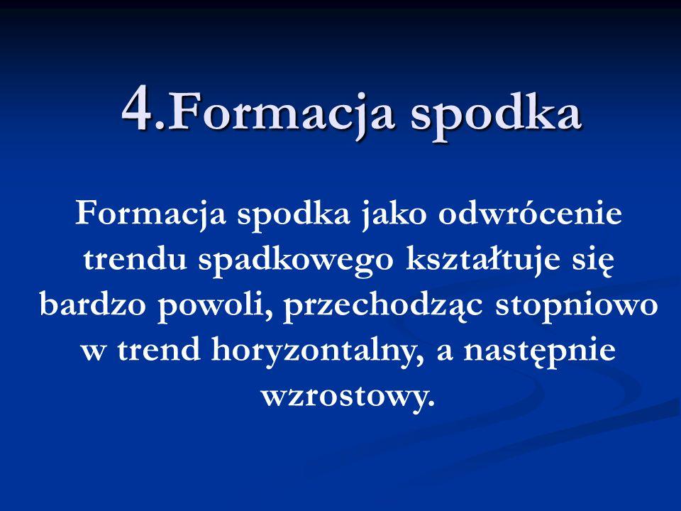 4.Formacja spodka