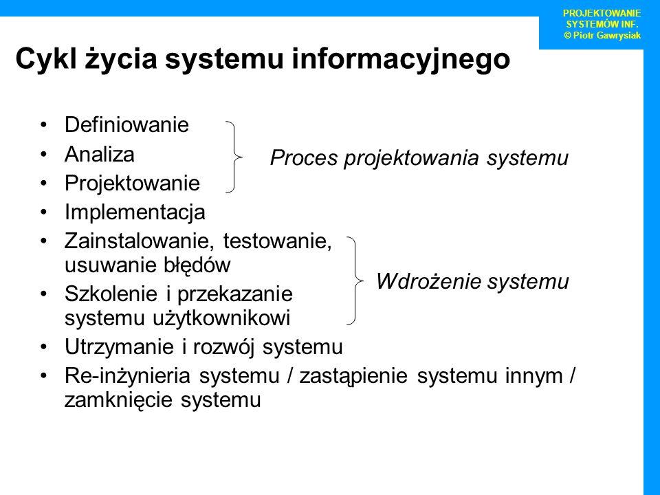 Cykl życia systemu informacyjnego