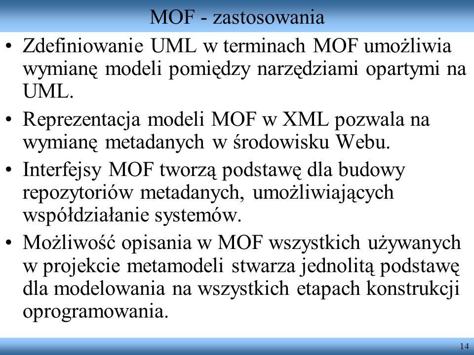 MOF - zastosowania Zdefiniowanie UML w terminach MOF umożliwia wymianę modeli pomiędzy narzędziami opartymi na UML.