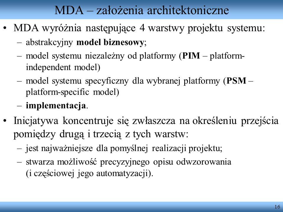 MDA – założenia architektoniczne