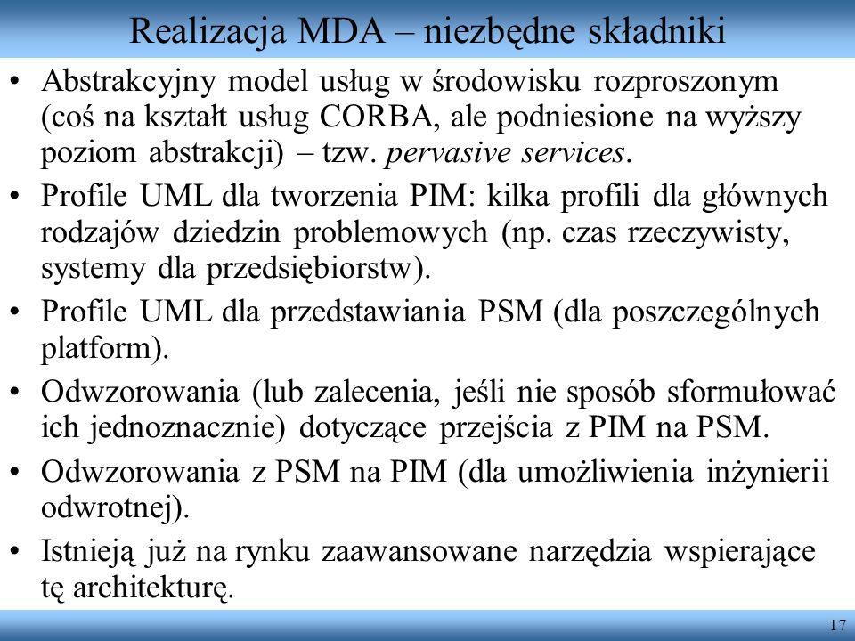 Realizacja MDA – niezbędne składniki