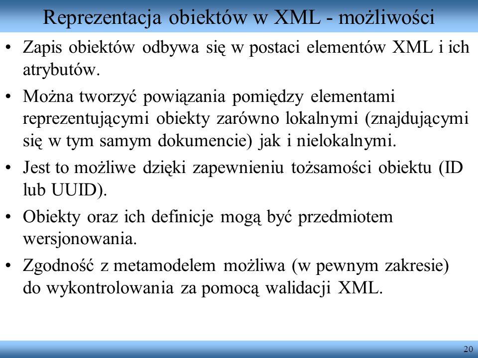 Reprezentacja obiektów w XML - możliwości