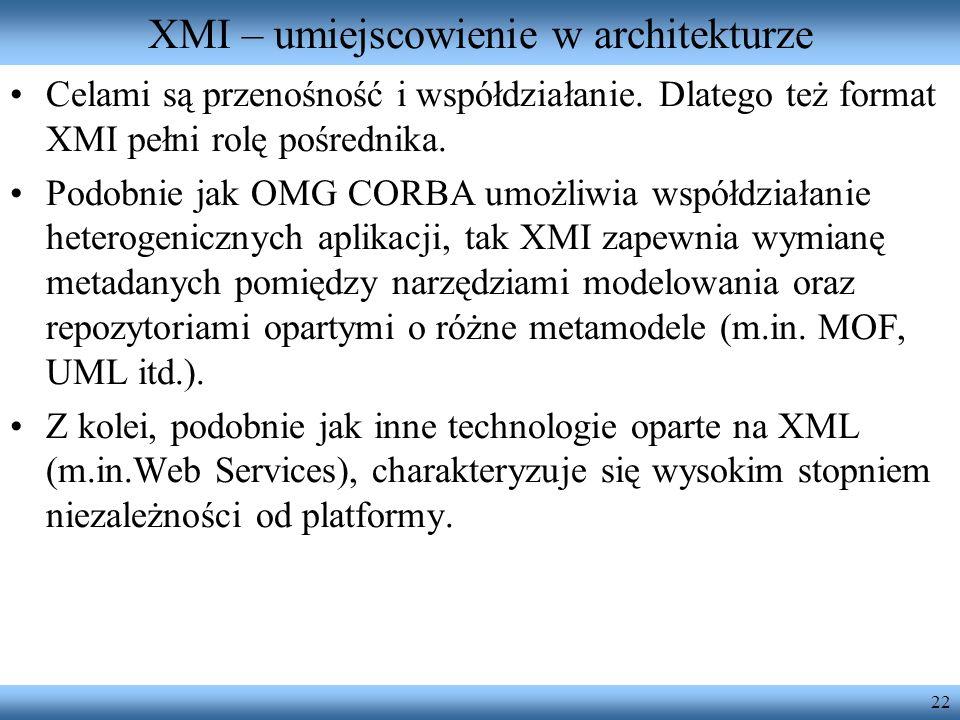 XMI – umiejscowienie w architekturze