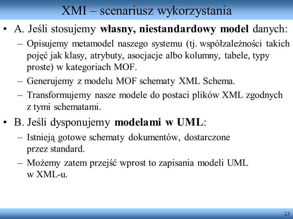 XMI – scenariusz wykorzystania
