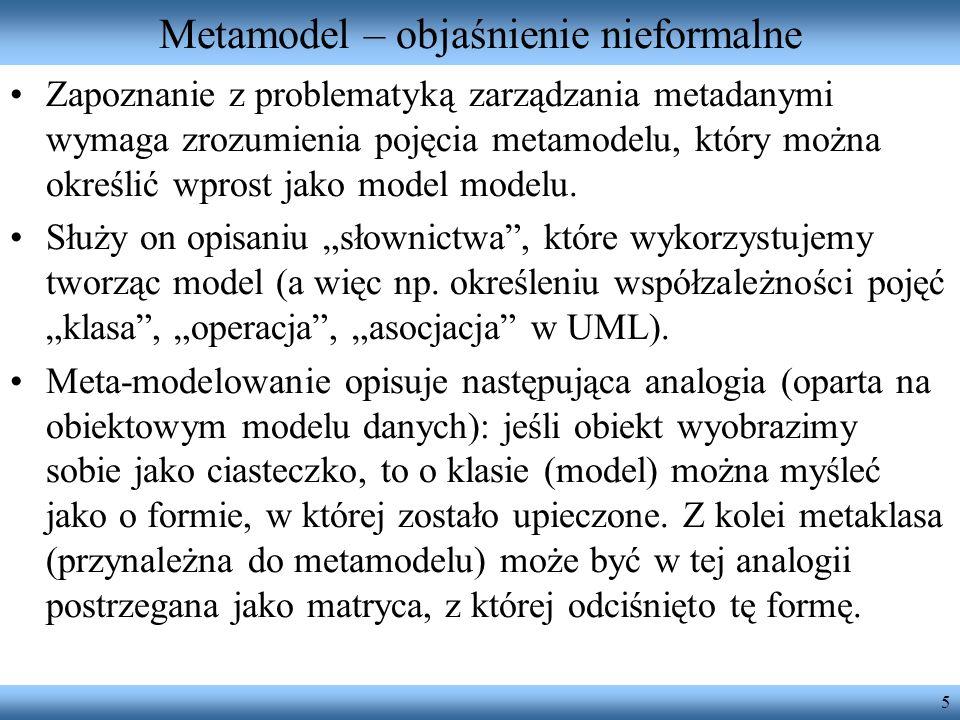 Metamodel – objaśnienie nieformalne