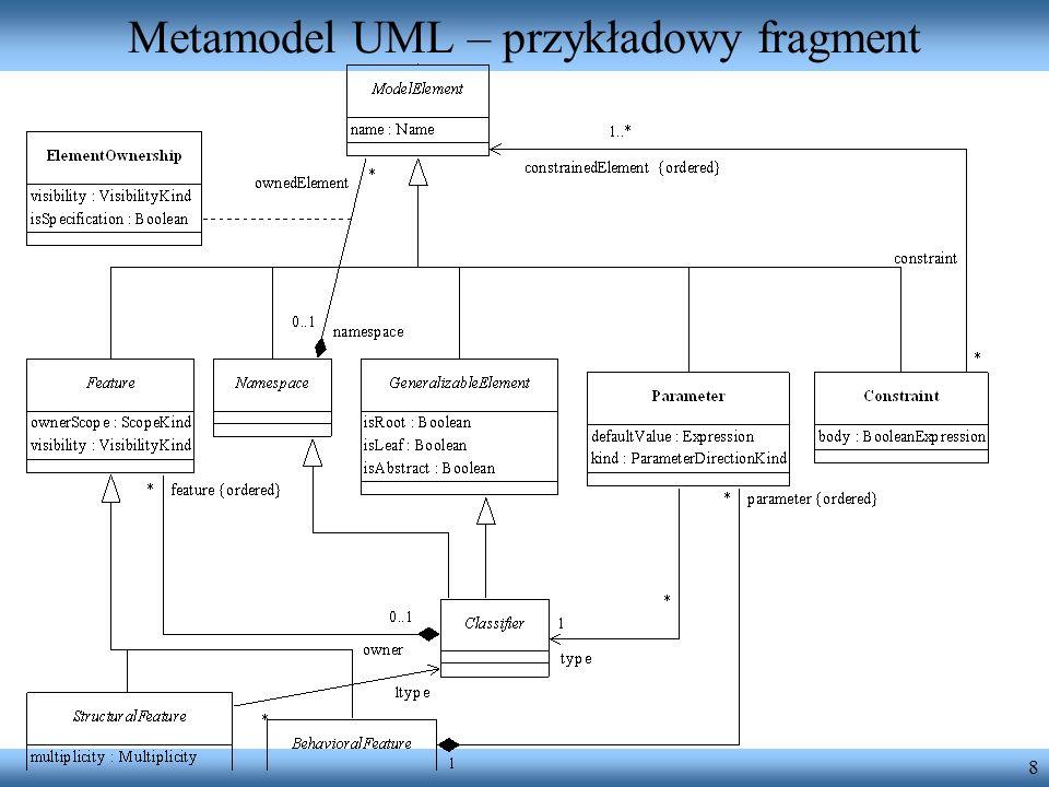 Metamodel UML – przykładowy fragment