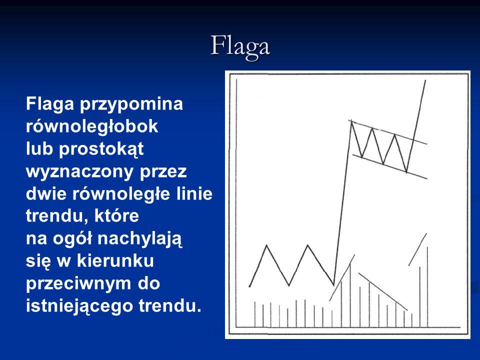 Flaga Flaga przypomina równoległobok lub prostokąt wyznaczony przez