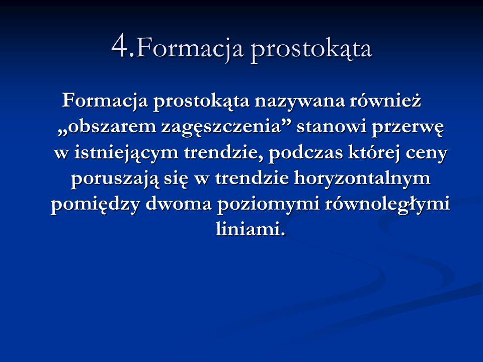 4.Formacja prostokąta