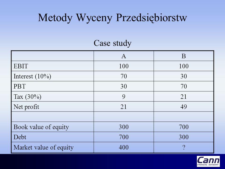 Metody Wyceny Przedsiębiorstw Case study
