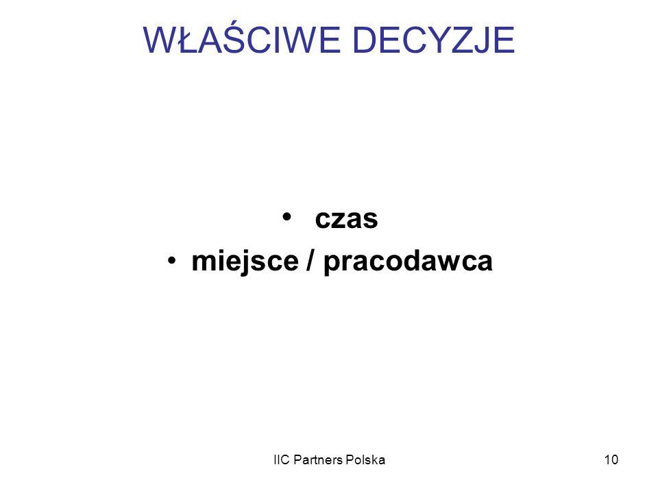WŁAŚCIWE DECYZJE czas miejsce / pracodawca IIC Partners Polska